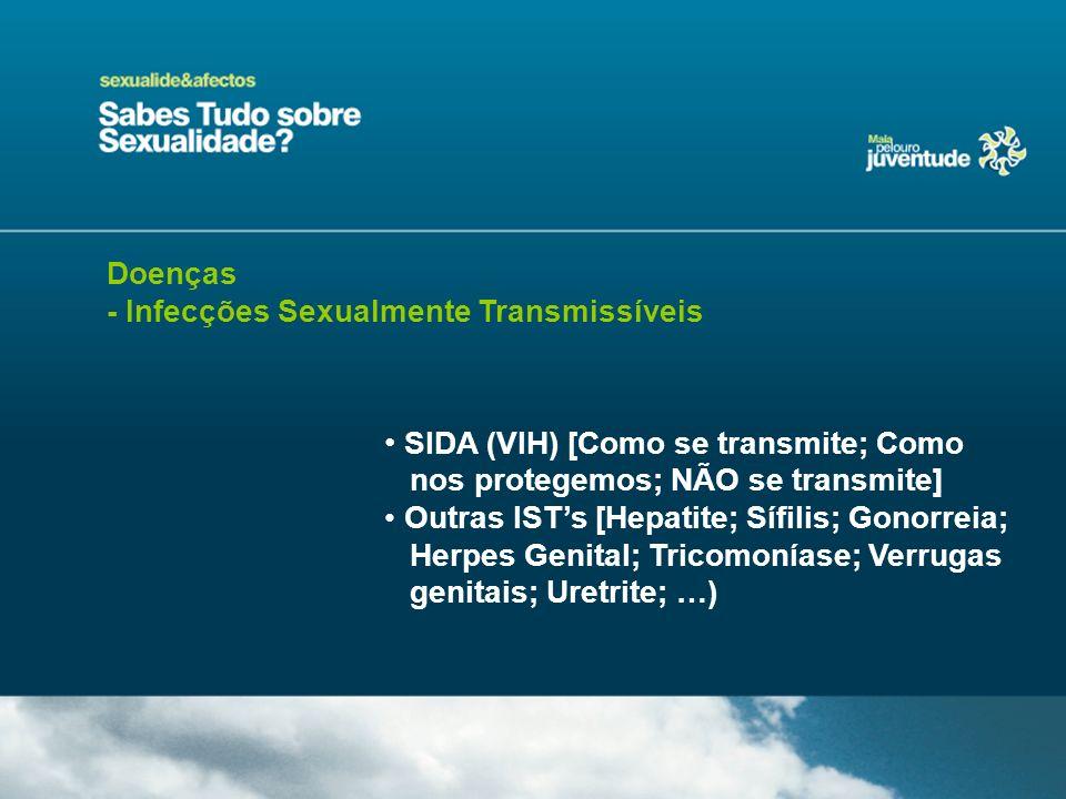 SIDA (VIH) [Como se transmite; Como